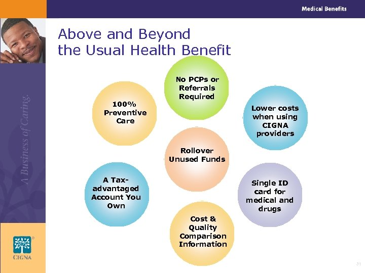 Above and Beyond the Usual Health Benefit 100% Preventive Care No PCPs or Referrals