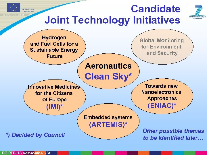 Candidate Joint Technology Initiatives Hydrogen and Fuel Cells for a Sustainable Energy Future Global