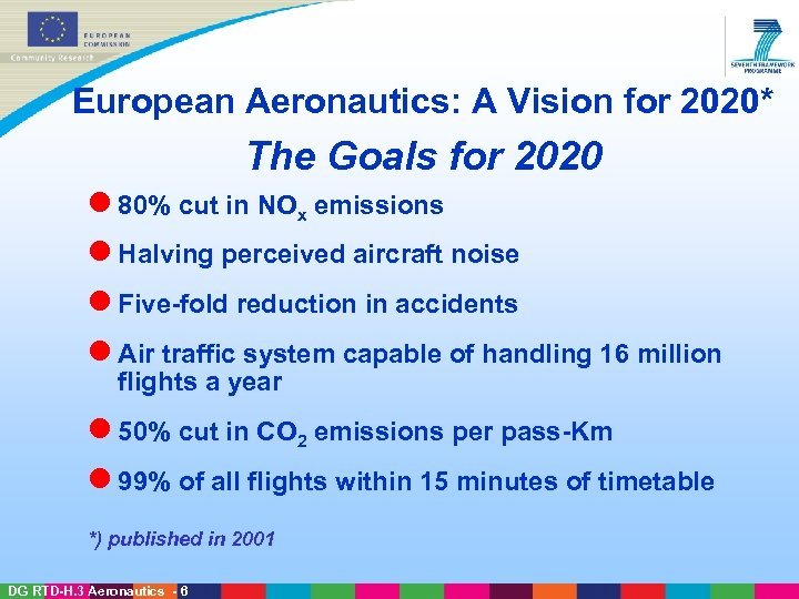 European Aeronautics: A Vision for 2020* The Goals for 2020 l 80% cut in