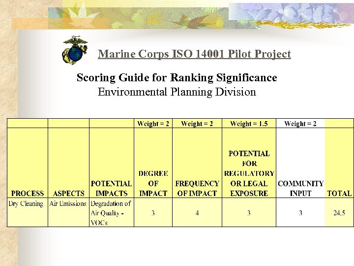 Marine Corps ISO 14001 Pilot Project Scoring Guide for Ranking Significance Environmental Planning Division