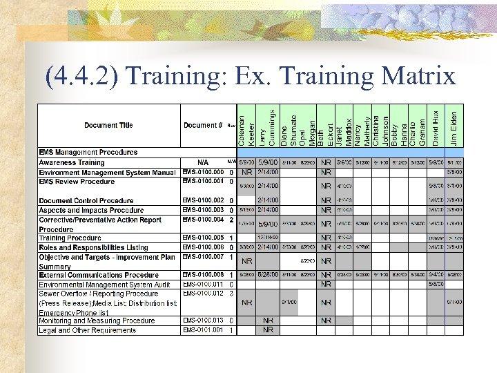 (4. 4. 2) Training: Ex. Training Matrix