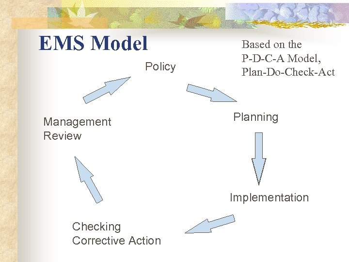 EMS Model Policy Management Review Based on the P-D-C-A Model, Plan-Do-Check-Act Planning Implementation Checking