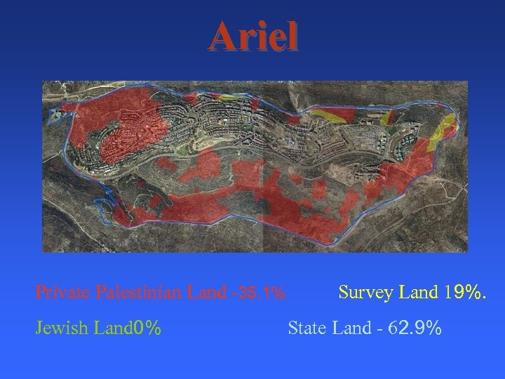 Ariel Private Palestinian Land -35. 1% Jewish Land 0% Survey Land 19%. State Land