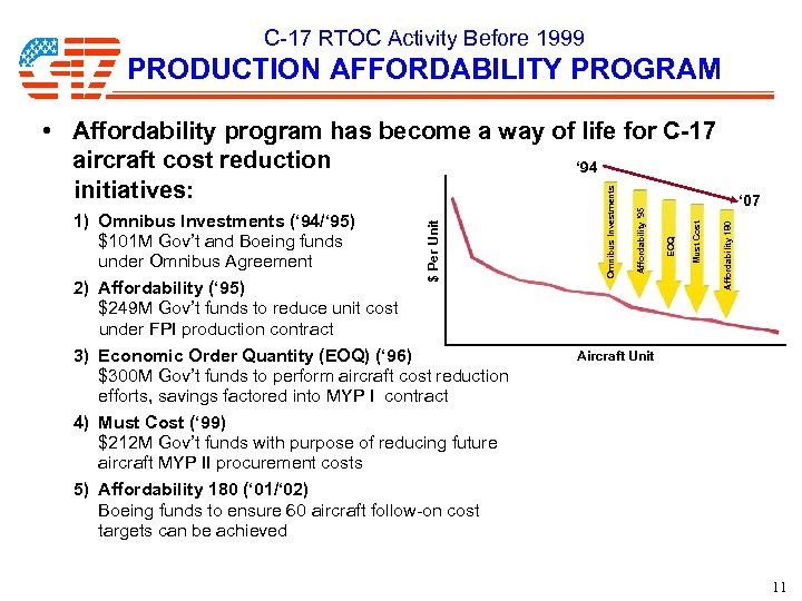 C-17 RTOC Activity Before 1999 PRODUCTION AFFORDABILITY PROGRAM Must Cost EOQ Affordability ' 95