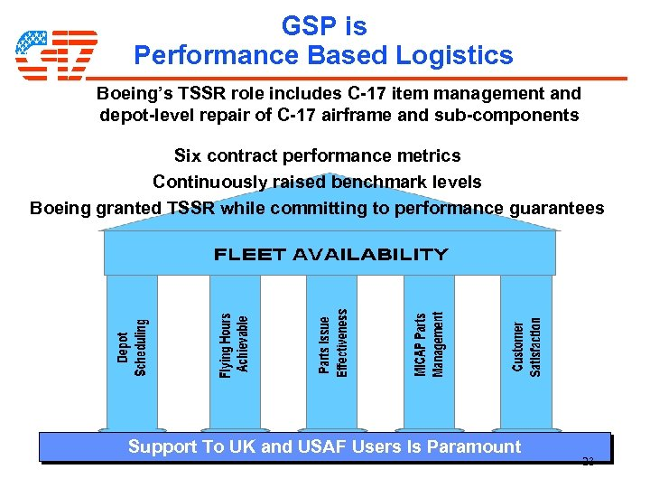 GSP is Performance Based Logistics Boeing's TSSR role includes C-17 item management and depot-level