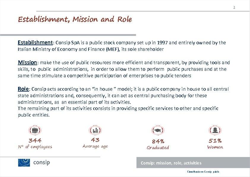 2 Establishment, Mission and Role Establishment: Consip Sp. A is a public stock company