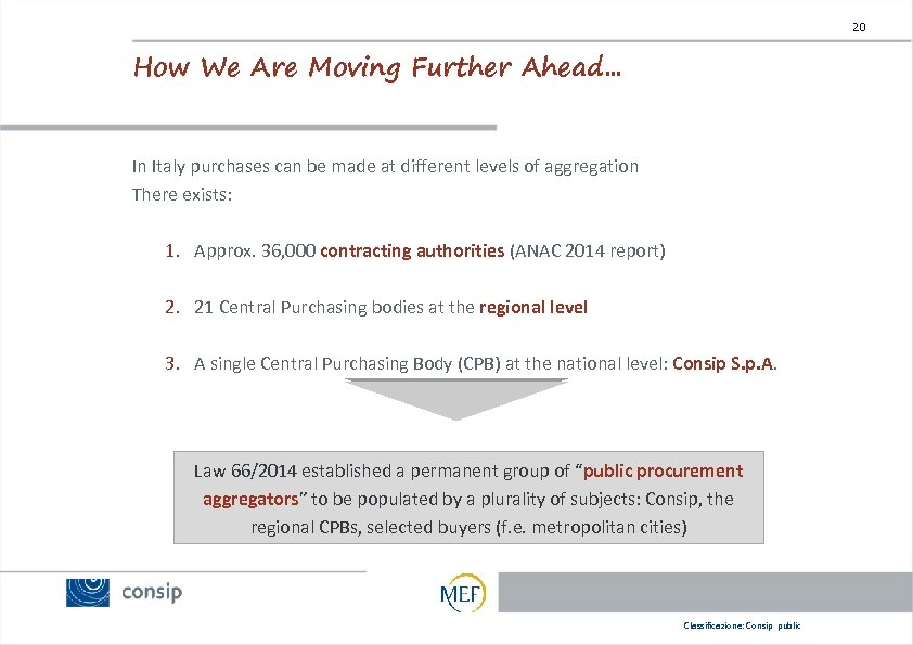 20 How We Are Moving Further Ahead… In Italy purchases can be made at