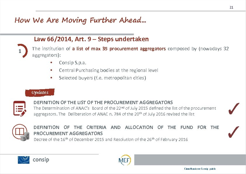 21 How We Are Moving Further Ahead… Law 66/2014, Art. 9 – Steps undertaken