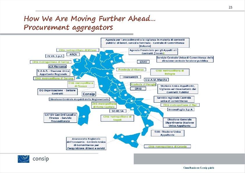 23 How We Are Moving Further Ahead… Procurement aggregators Classificazione: Consip internal public