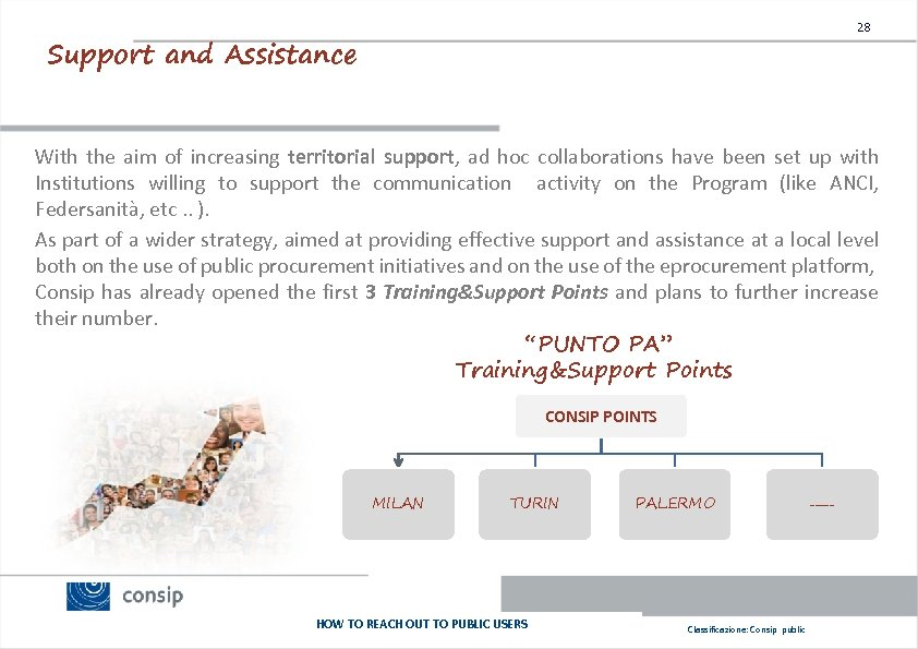 28 Support and Assistance With the aim of increasing territorial support, ad hoc collaborations