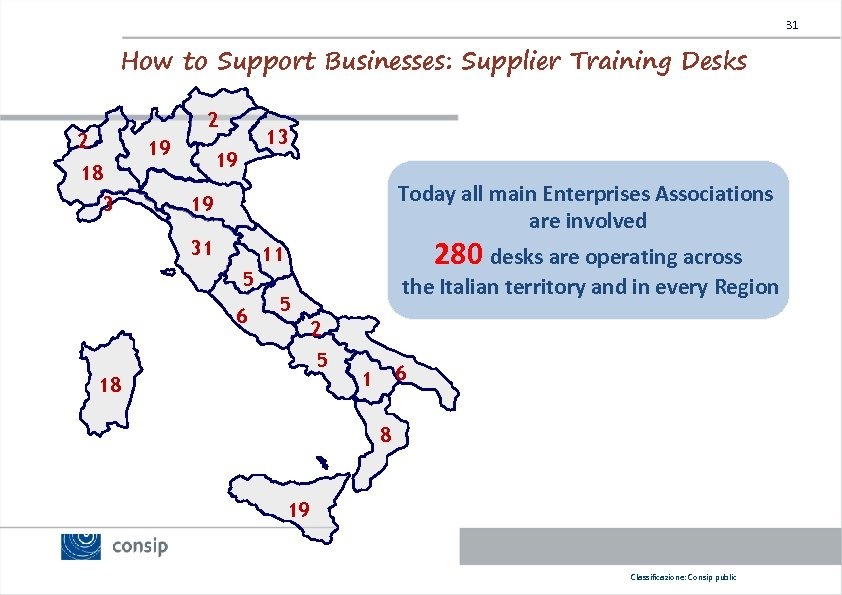 31 How to Support Businesses: Supplier Training Desks 2 2 19 19 18 3