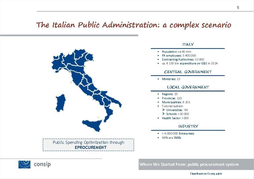 5 The Italian Public Administration: a complex scenario ITALY § § Population: ca 60