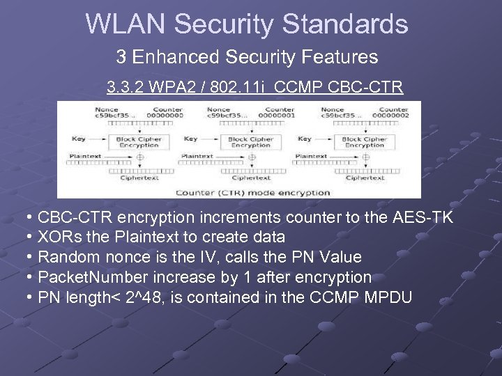 WLAN Security Standards 3 Enhanced Security Features 3. 3. 2 WPA 2 / 802.
