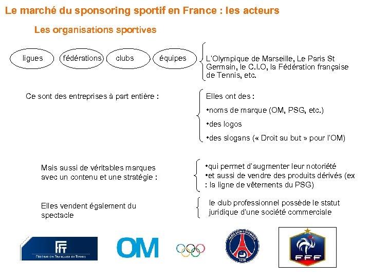 Le marché du sponsoring sportif en France : les acteurs Les organisations sportives ligues