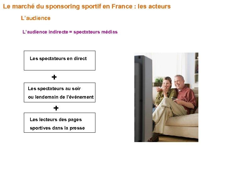 Le marché du sponsoring sportif en France : les acteurs L'audience indirecte = spectateurs