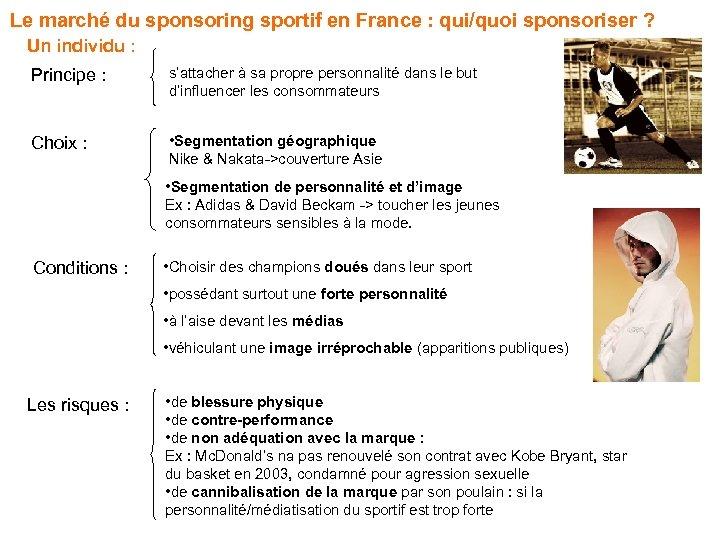 Le marché du sponsoring sportif en France : qui/quoi sponsoriser ? Un individu :