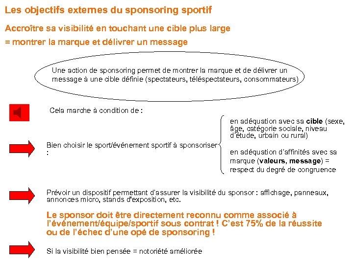 Les objectifs externes du sponsoring sportif Accroître sa visibilité en touchant une cible plus