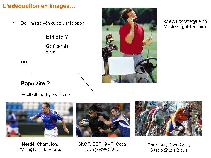 L'adéquation en images…. • De l'image véhiculée par le sport Rolex, Lacoste@Evian Masters (golf