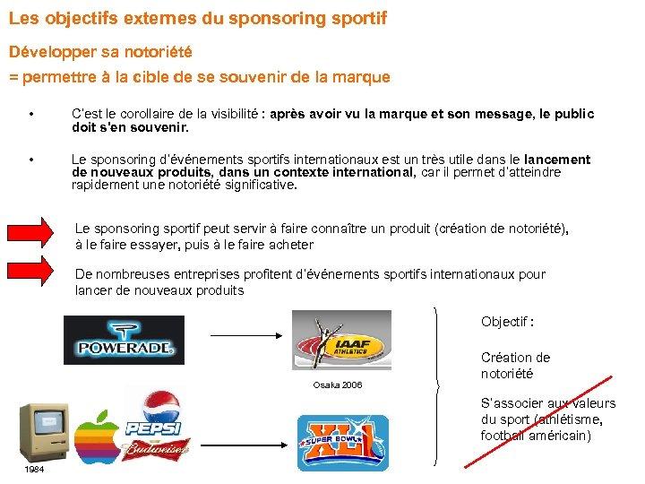 Les objectifs externes du sponsoring sportif Développer sa notoriété = permettre à la cible