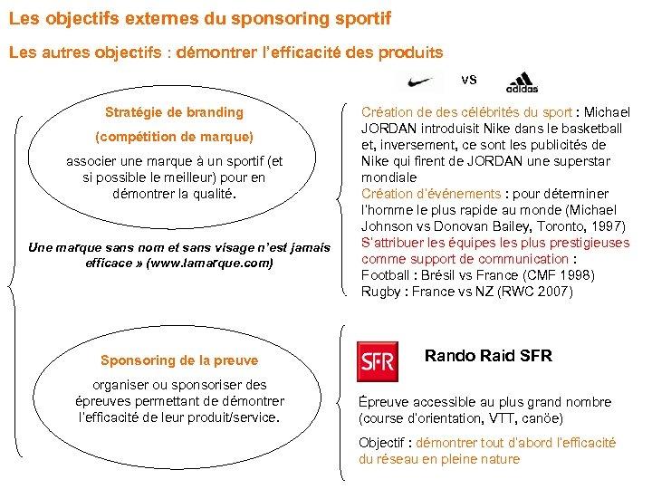 Les objectifs externes du sponsoring sportif Les autres objectifs : démontrer l'efficacité des produits