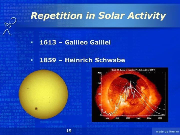 Repetition in Solar Activity § 1613 – Galileo Galilei § 1859 – Heinrich Schwabe