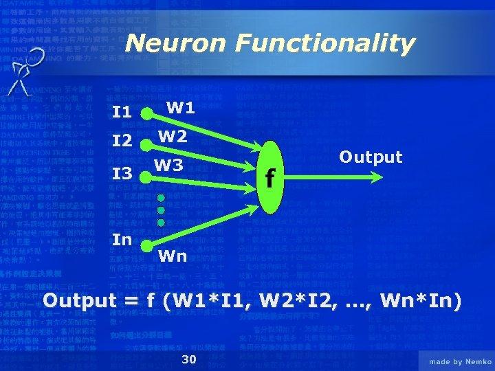 Neuron Functionality I 1 W 1 I 2 W 2 I 3 W 3