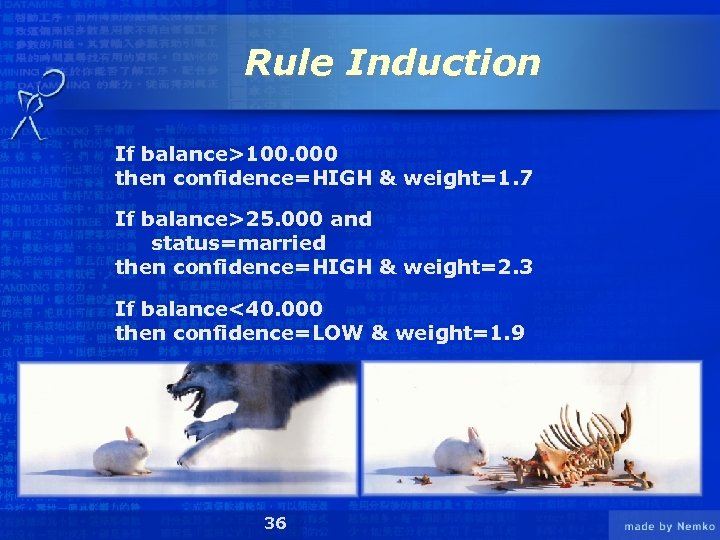 Rule Induction If balance>100. 000 then confidence=HIGH & weight=1. 7 If balance>25. 000 and