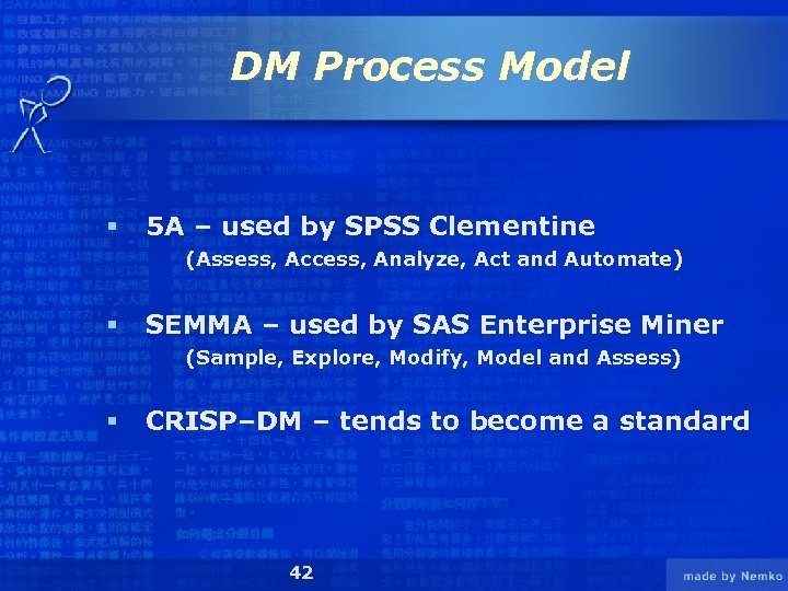 DM Process Model § 5 A – used by SPSS Clementine (Assess, Access, Analyze,
