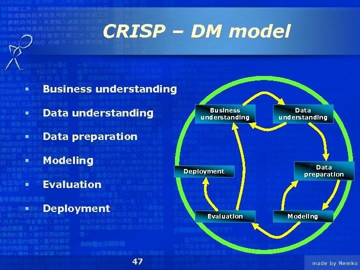 CRISP – DM model § Business understanding § Data preparation § Modeling Business understanding