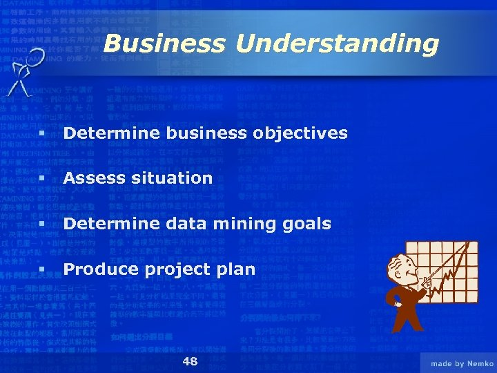 Business Understanding § Determine business objectives § Assess situation § Determine data mining goals