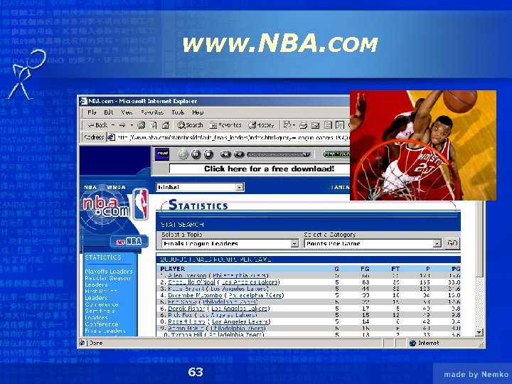WWW. NBA. COM 63