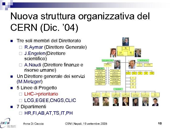 Nuova struttura organizzativa del CERN (Dic. ' 04) n n Tre soli membri del