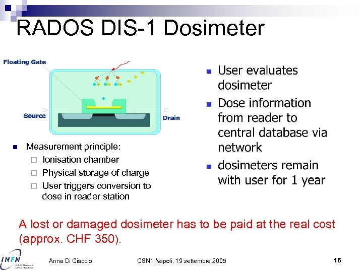 RADOS DIS-1 Dosimeter n Measurement principle: ¨ Ionisation chamber ¨ Physical storage of charge