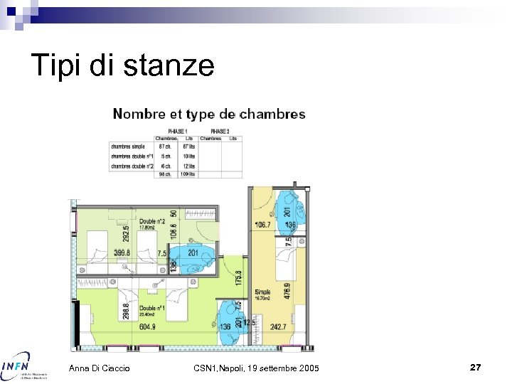 Tipi di stanze Anna Di Ciaccio CSN 1, Napoli, 19 settembre 2005 27
