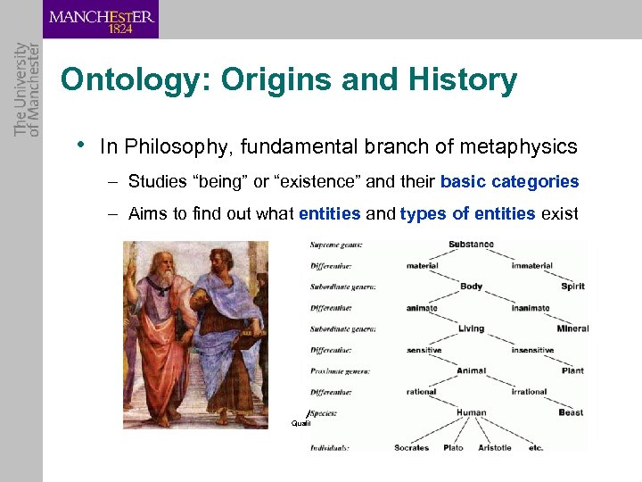 "Ontology: Origins and History • In Philosophy, fundamental branch of metaphysics – Studies ""being"""