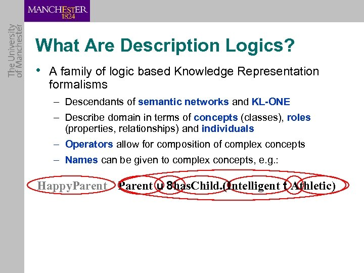 What Are Description Logics? • A family of logic based Knowledge Representation formalisms –