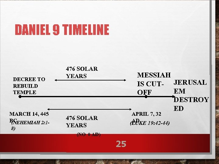 DANIEL 9 TIMELINE DECREE TO REBUILD TEMPLE MARCH 14, 445 BC (NEHEMIAH 2: 18)