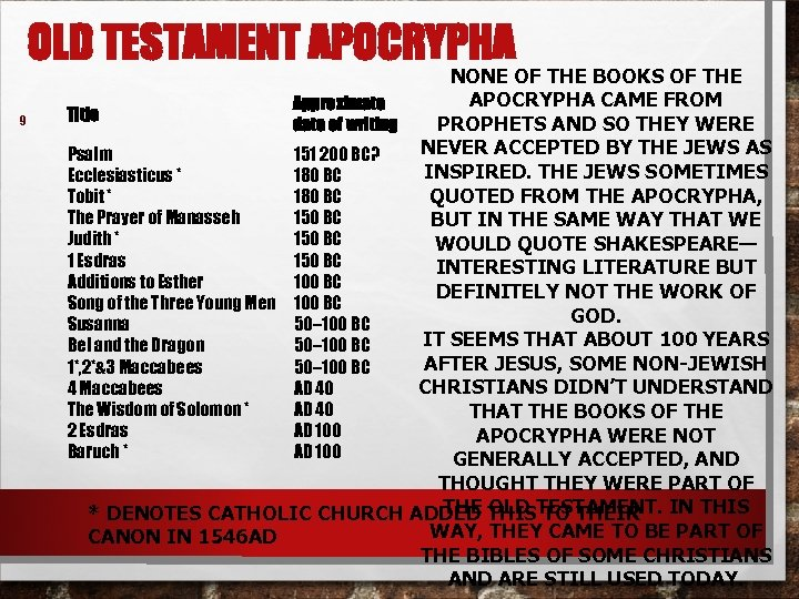 OLD TESTAMENT APOCRYPHA 9 NONE OF THE BOOKS OF THE APOCRYPHA CAME FROM Approximate