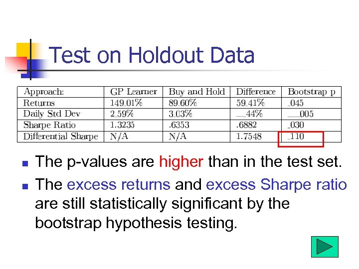 Test on Holdout Data n n The p-values are higher than in the test