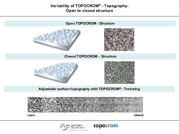 Variability of TOPOCROM® - Topography: Open to closed structure Open TOPOCROM - Structure Closed