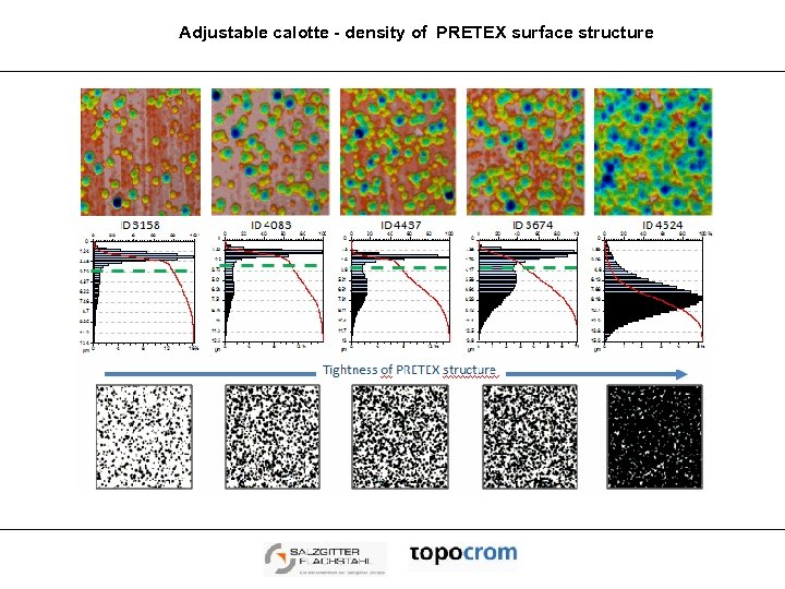 Adjustable calotte - density of PRETEX surface structure