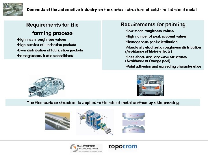 Demands of the automotive industry on the surface structure of cold - rolled