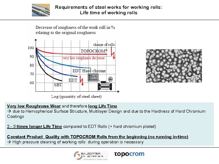 Requirements of steel works for working rolls: Life time of working rolls Very low