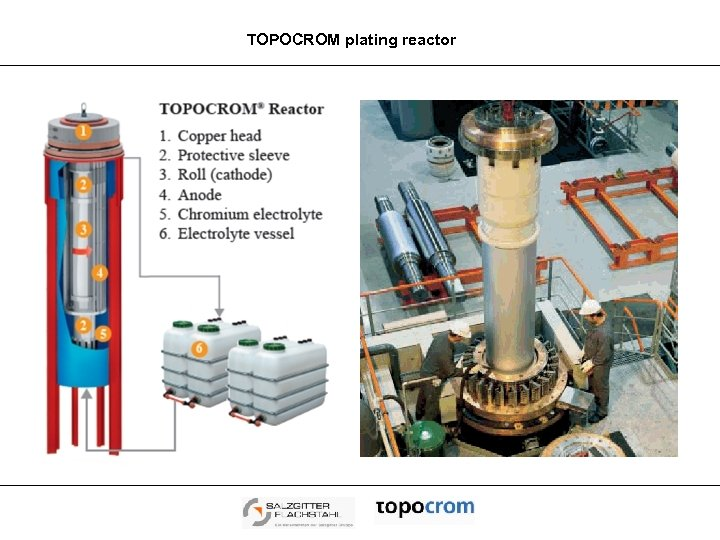 TOPOCROM plating reactor