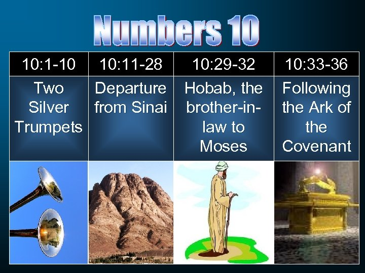 10: 1 -10 Two Silver Trumpets 10: 11 -28 10: 29 -32 Departure Hobab,