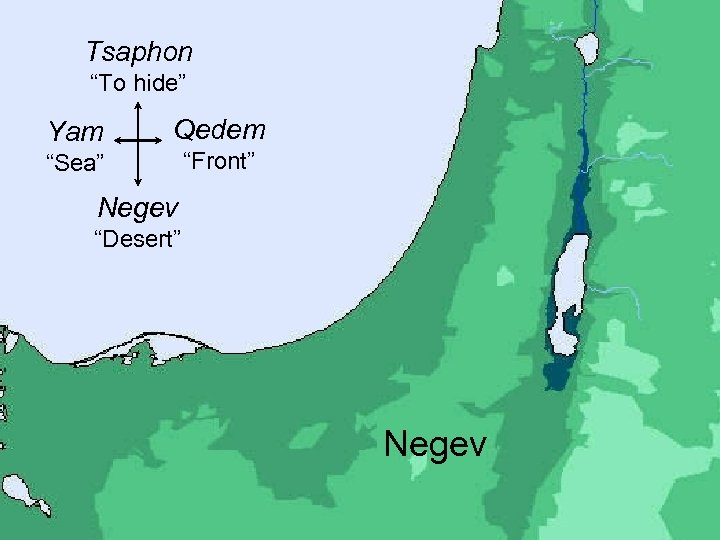 "Tsaphon ""To hide"" Yam Qedem ""Sea"" ""Front"" Negev ""Desert"" Negev"