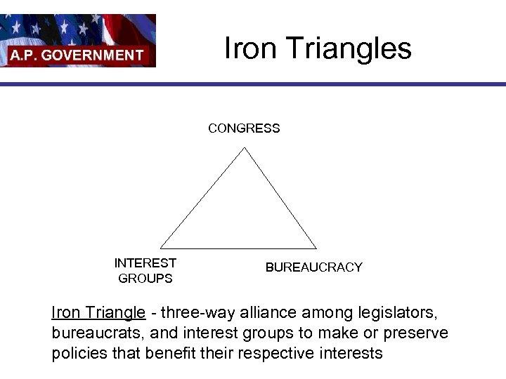 Iron Triangles CONGRESS INTEREST GROUPS BUREAUCRACY Iron Triangle - three-way alliance among legislators, bureaucrats,