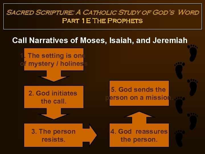 Sacred Scripture: A Catholic Study of God's Word Part 1 E The Prophets Call