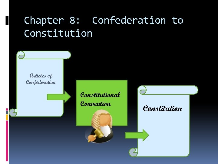 Chapter 8: Confederation to Constitution Articles of Confederation Constitutional Convention Constitution