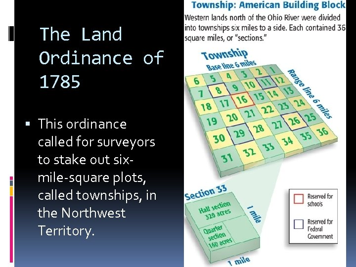 The Land Ordinance of 1785 This ordinance called for surveyors to stake out sixmile-square